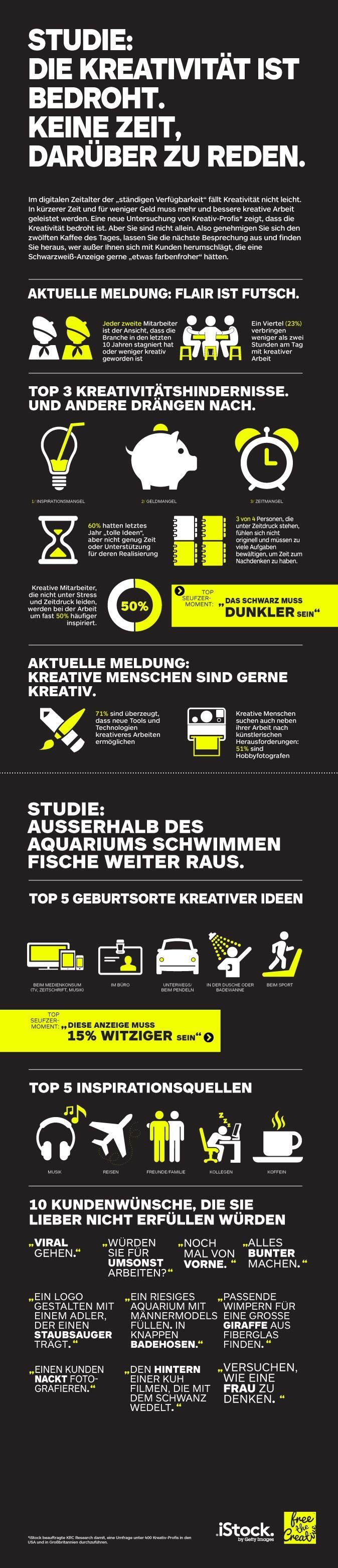 Kreativität heute: Infografik - eine Studie