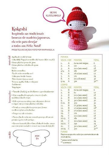 Amigurumi Anime Patrones Gratis : M�s de ideas sobre mu�ecas del kokeshi en pinterest