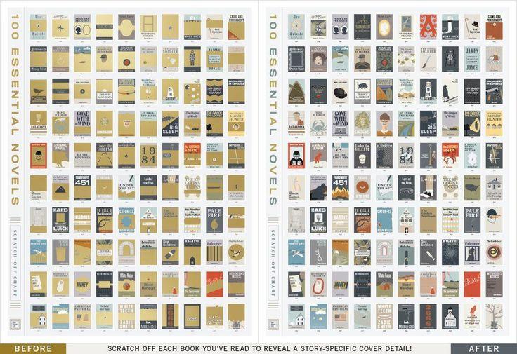 Pop Chart Lab   Design + Data = Delight   100 Essential Novels Scratch-off Chart