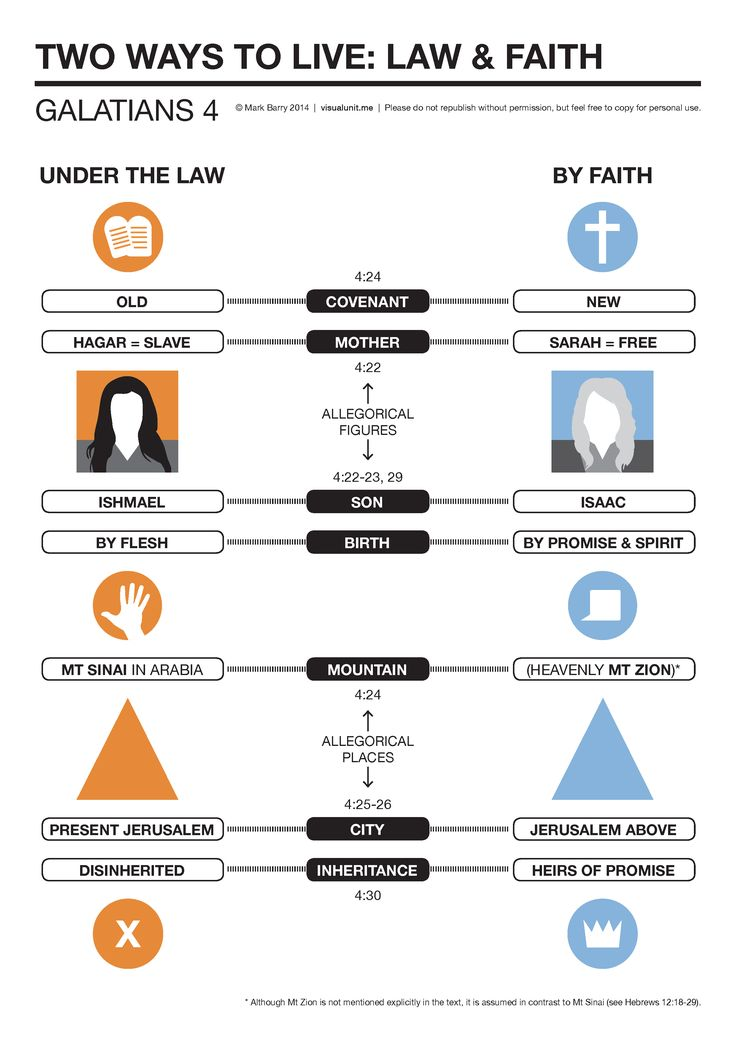 the pursuit of god study guide pdf
