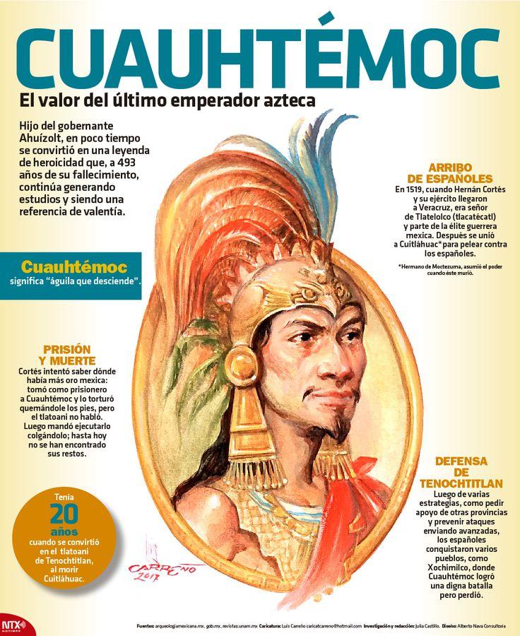 #SabíasQue   Cuauhtémoc fue el último tlatoani de Tenochtitlan. Conoce más detalles en la #InfografíaNTX
