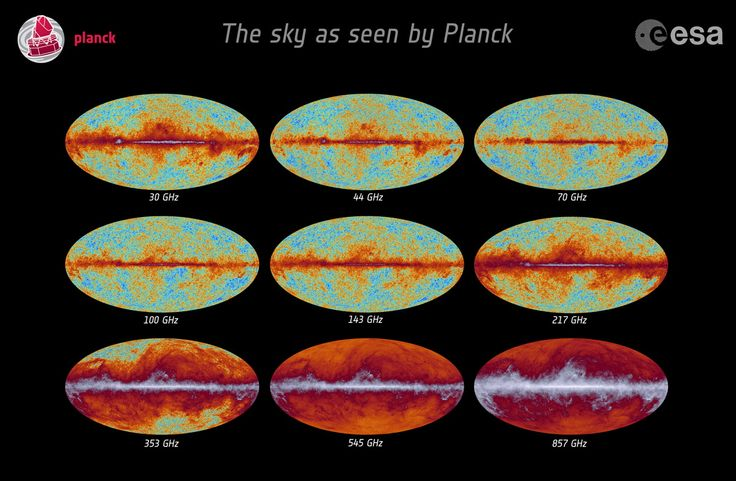 All-sky maps of the cosmic microwave background (CMB) from the Planck satellite give a better idea of how interstellar dust conflicts with the CMB. The results suggest that a signal seen by the BICEP2 collaboration, purported to be evidence of inflation in the early universe, was largely contaminated by dust. <br />