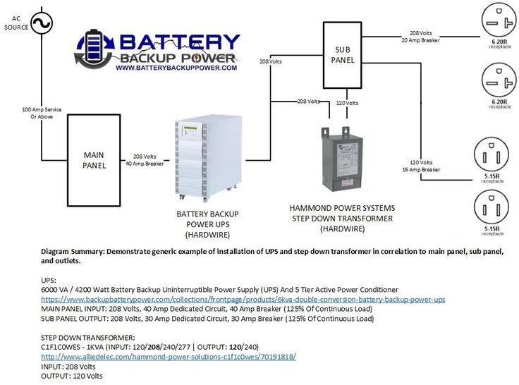 Wiring Diagrams For Hardwire UPS | About Battery Backup