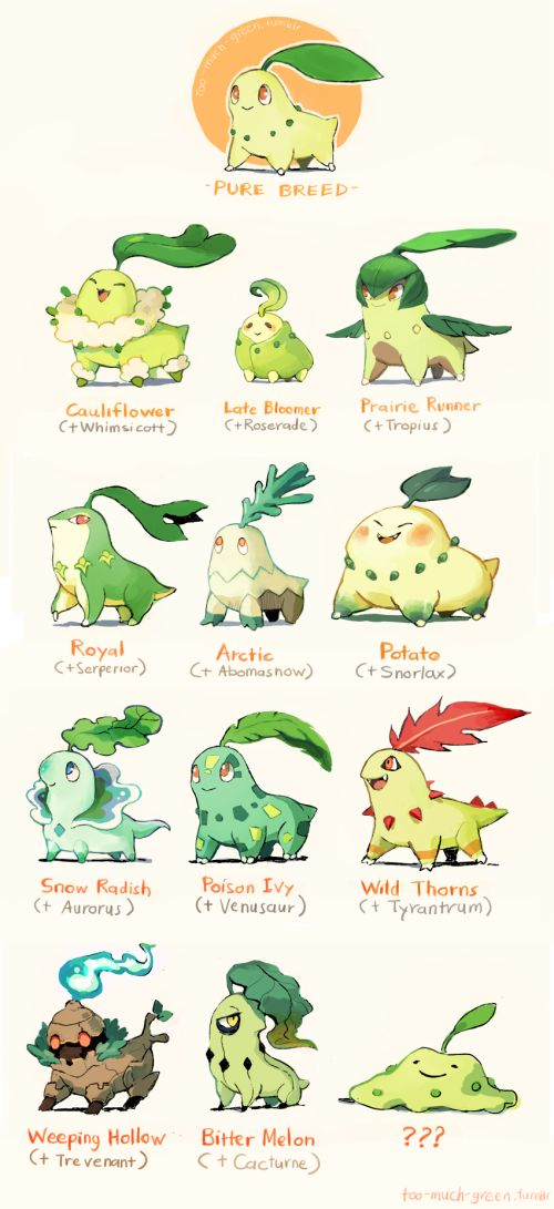 What If Cross Breeding Made Pokémon Look Different? ... I should make a Pokémon board.