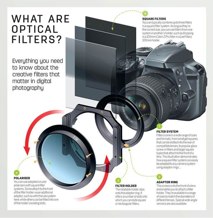 What are optical filters in photography, and how do they work? http://www.digitalcameraworld.com/2015/11/23/what-are-optical-filters-in-photography-and-how-do-they-work/