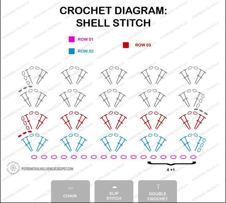 Mejores 13 imágenes de CROCHET CHARTS (diagrams) en Pinterest ...