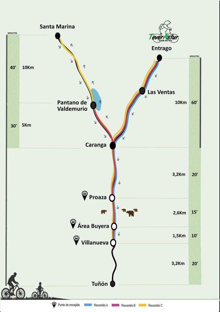 mapa de la senda del oso