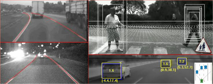 Public Projects | Advanced Driver Assistance Systems