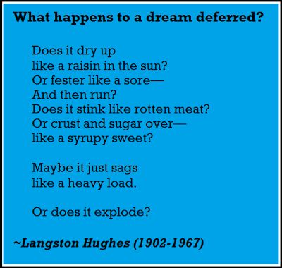 poetry analysis i dream a world by langston hughes I've known rivers ancient as the world and  read the poems below and use the sift method of poetry analysis to compare  dream variations by langston hughes.