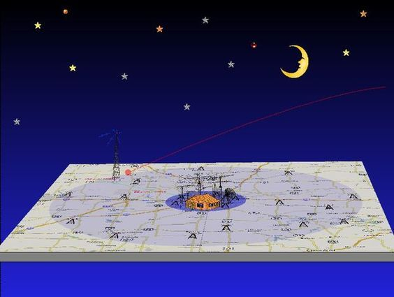 Picture of Build Your own FM Radio Astronomy Lab