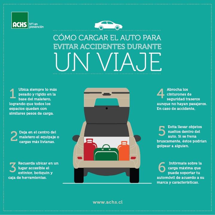 Cómo cargar el auto para evitar accidentes durante un viaje