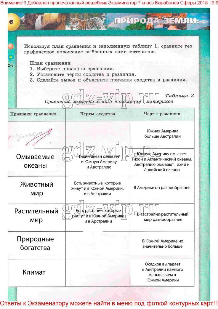 Ответы к учебнику по географии-10 класс автор коберник с.г коваленко р.р без регистрации и смс