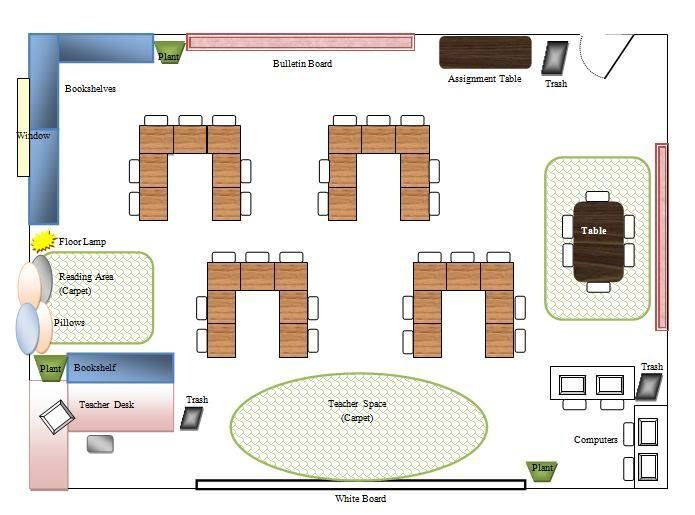 Classroom Design For Wheelchairs : Best classroom organization images on pinterest