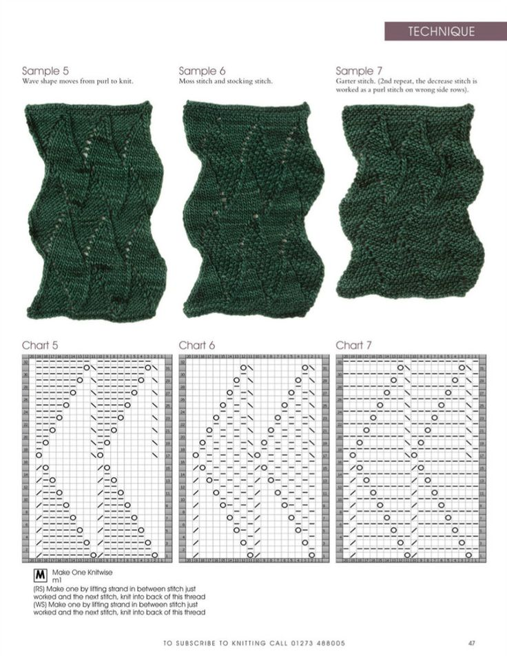 Zig zag lace knitting patterns