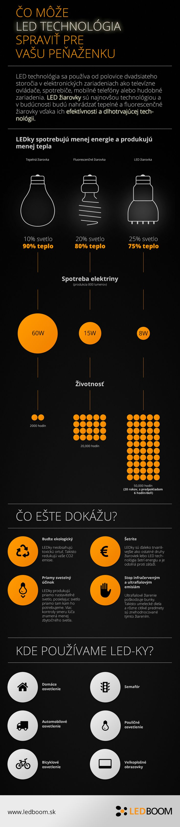 ledboom-infografika-export.png (800×3668)