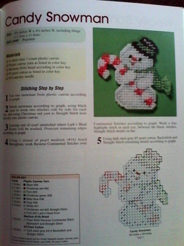 Candy Snowman Ornament (Plastic Canvas) 1/1