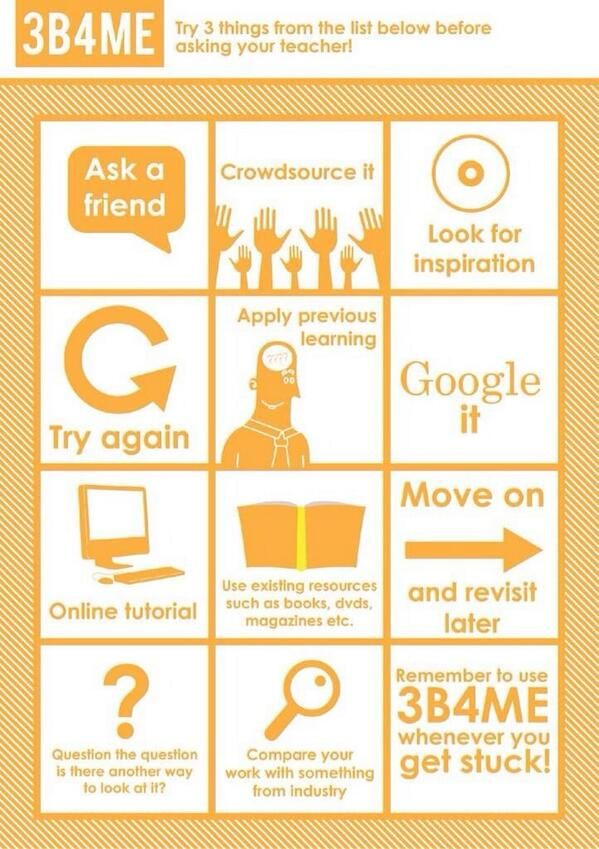 Ask3B4me...great poster for classroom use