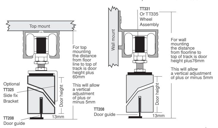 Sliding Door Track System