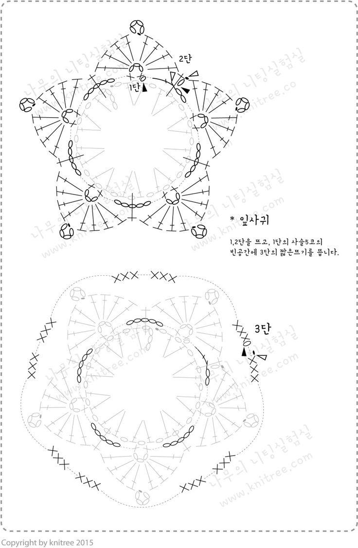 2596 best Crochet Flowers _ وردات كروشيه images on