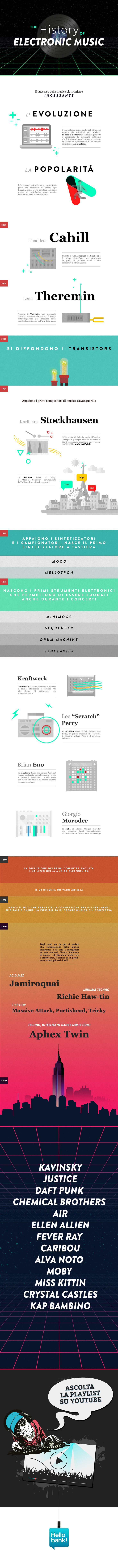 La storia della musica elettronica in un'infografica. Dal visionario Stockhausen ai Massive Attack, passando dai pioneristici Kraftwerk