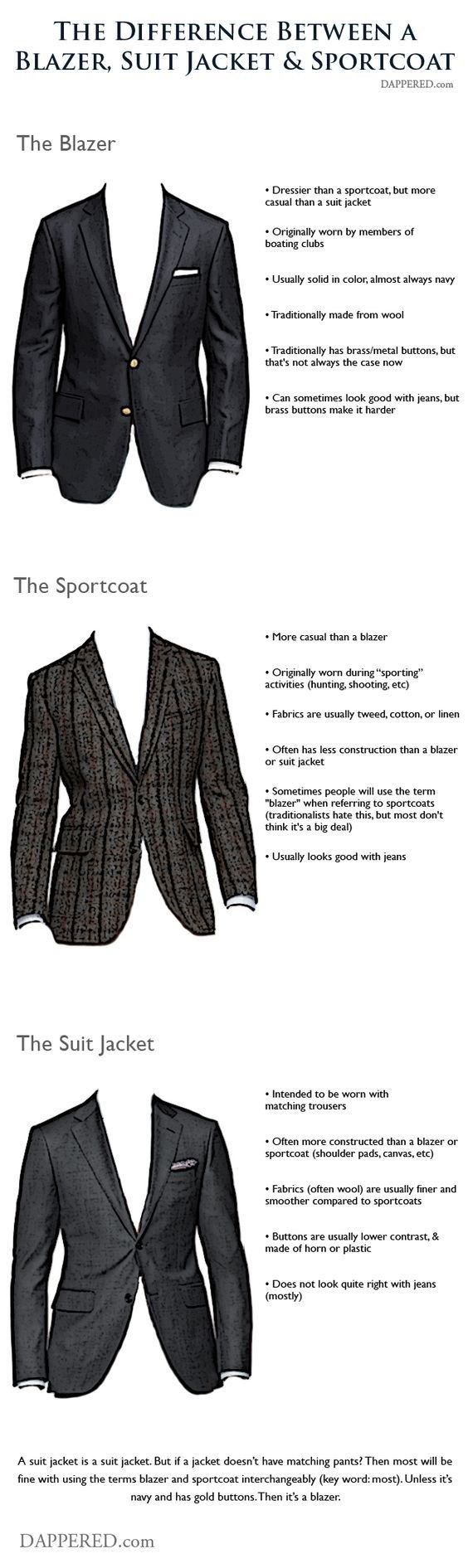 The difference is I don't care for suit jackets.  At all!