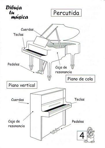 Familias de Instrumentos - Rosario Perejon - Álbumes web de Picasa