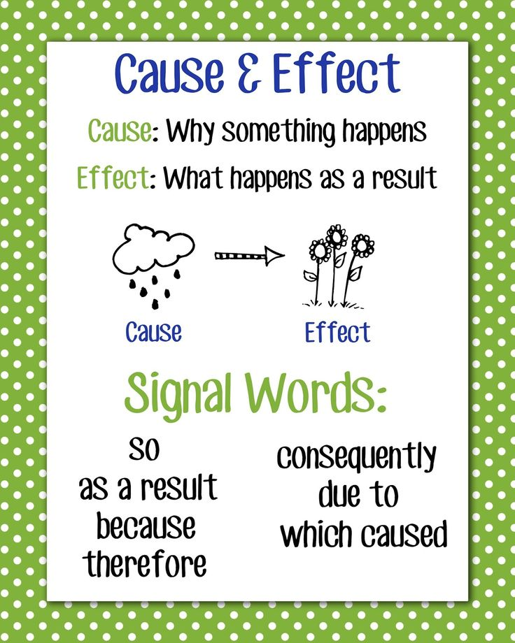 cause effect essay writing prompts The cause/effect analysis many writing prompts can be answered using the cause/effect analysis structure the purpose of this type of essay is to show the.
