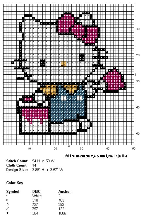 Free hello kitty cross stitch pattern