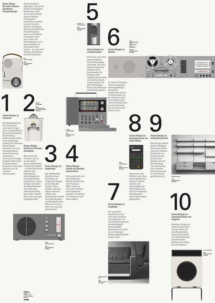 Dieter Rams: Ten Principles by Bibliothèque #graphicdesign #typography #thegrid