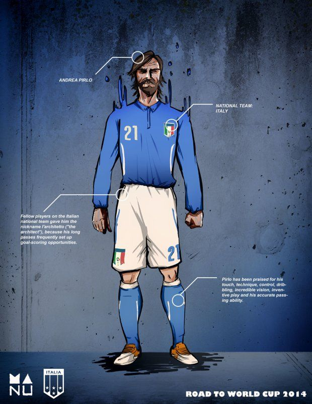 AndreaPirloRGB 01 01 01 01 620x803 Fifa World Cup 2014 Amazing Football Player Illustrations