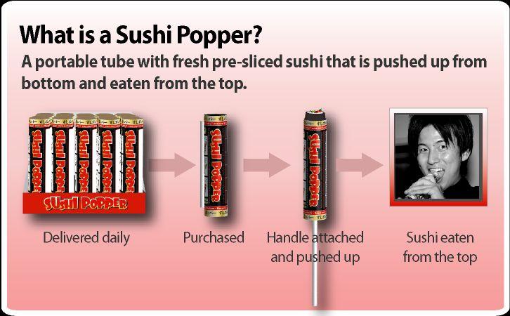 Sushi Popper