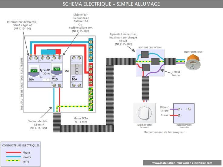 branchement interrupteur, câblage simple allumage, raccordement électrique avec boite de dérivation