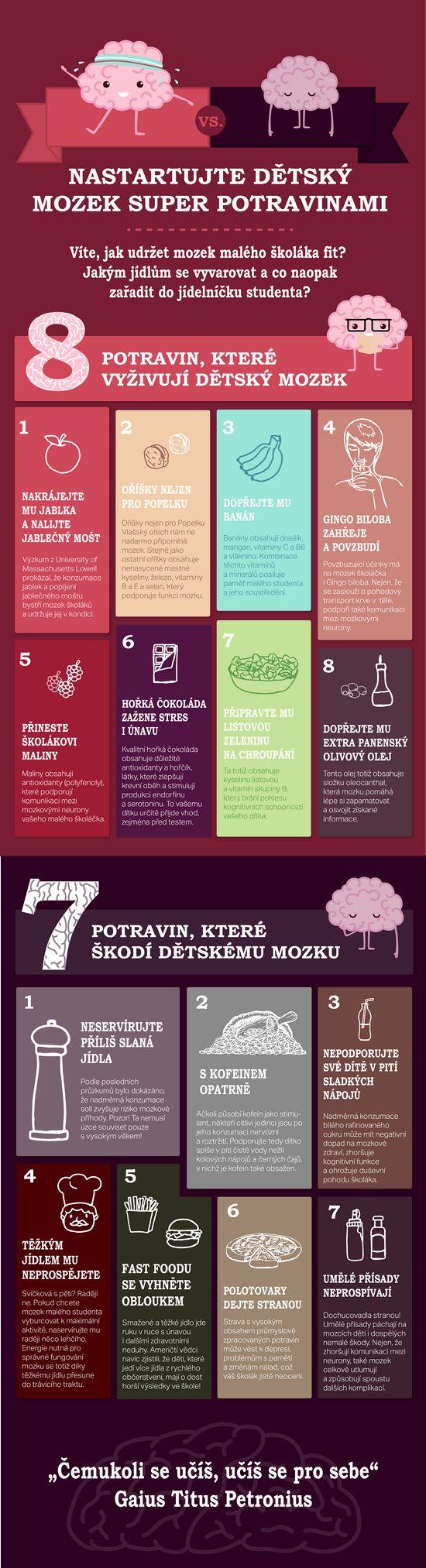 Víte, jakým potravinám škodíte dětského mozku a čím ho naopak nastartujete? Že ne? Mrkejte na naši infografiku!
