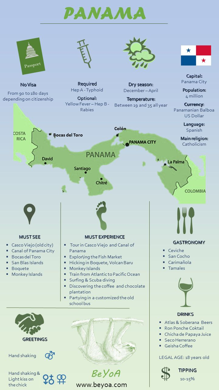 Country information to know before traveling to Panama! And if you are, make sure to take LOTS of pictures to capture your memories for life.