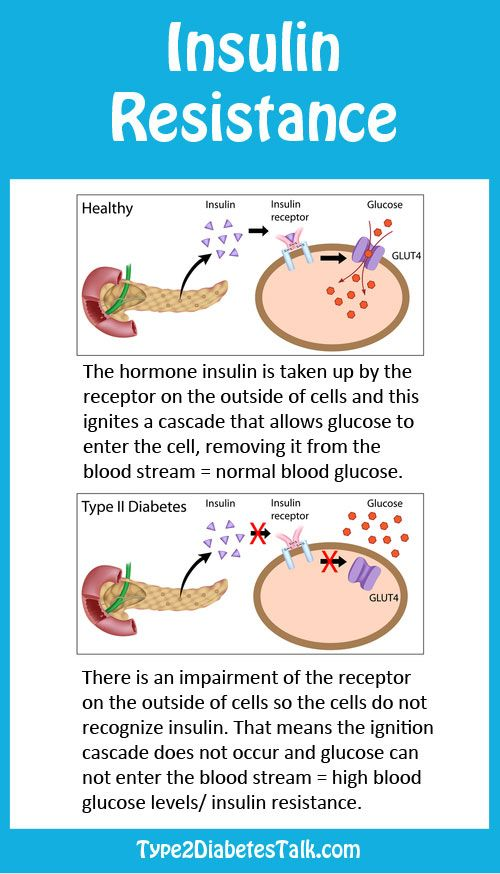 Info on the role of insulin and Insulin Resistance. It's not a life sentence, just a change in habits!