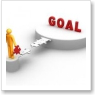 Logische Niveaus van Verandering; uitlijnen van jouw Doelen Helpt je jouw Doelen Bereiken