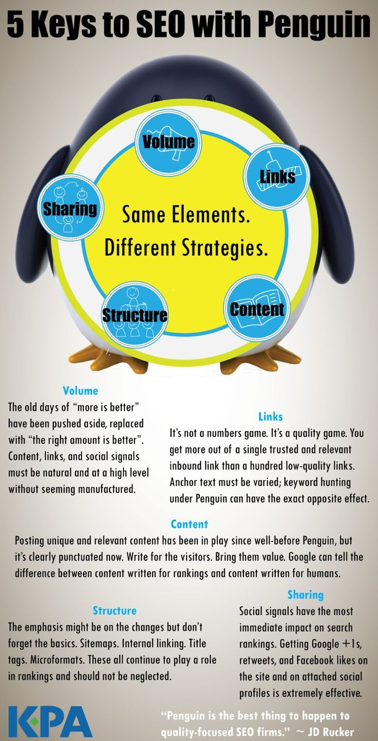 """Updates Penguin come and go and carries with them all of websites that exceeded the limits of netlinking set by Google. These positioning falls of certain pages on popular queries are resented by web professionals and stress the other part not affected. How to stay """"white or gray hat"""" while optimizing the SEO of your website?"""