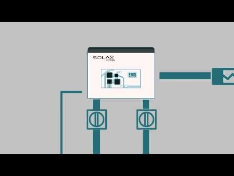 X-Hybrid Battery Storage System from SolaX - How It Works - YouTube