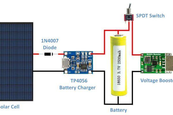 Diy Solar Battery Charger Solar Charger Solar Battery Solar Battery Charger
