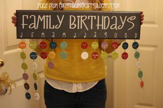 Le Sablier Famille Anniversaire: Artisanat Christiney