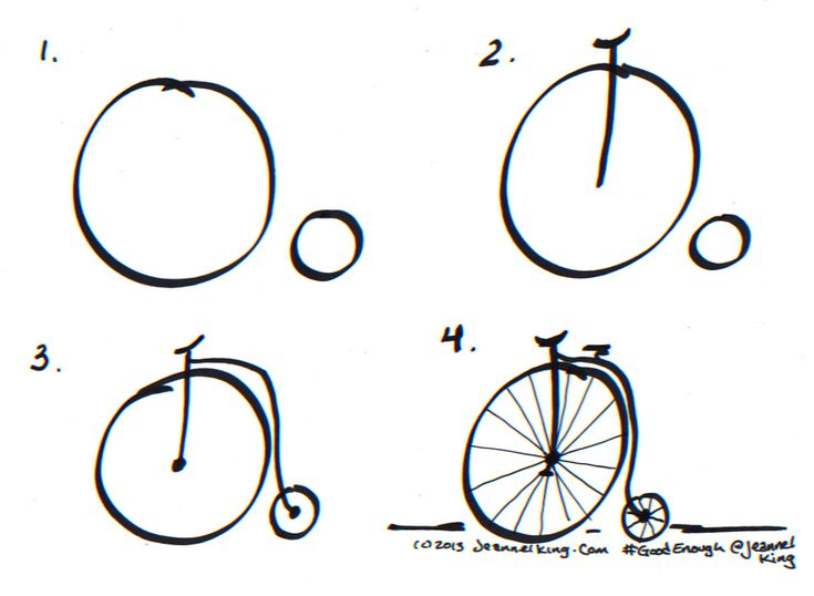 How to draw a Good Enough Penny-Farthing (or Hi-Wheel) bicycle