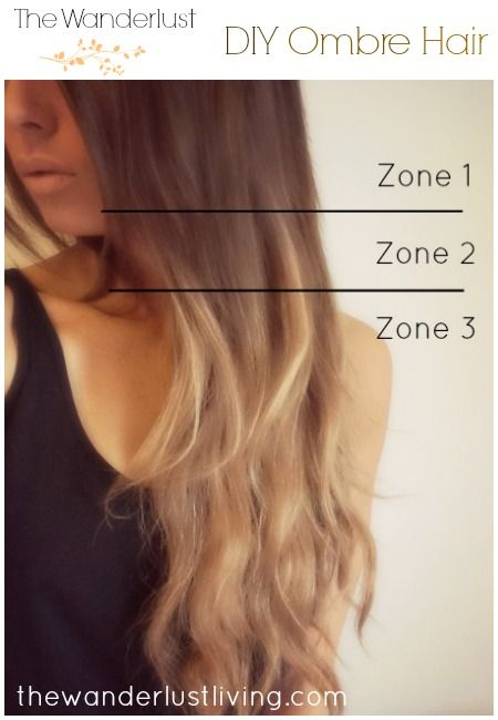 The Wanderlust - DIY Ombre Hair guide