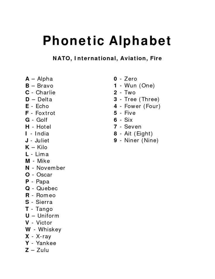 Top 16 best Nato Phonetic Alphabet Pdf images on Pinterest | Nato  RY32