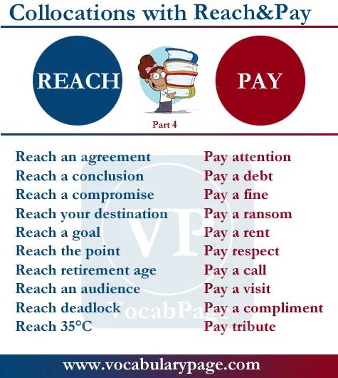 Collocations with Reach&Pay www.vocabularypage.com