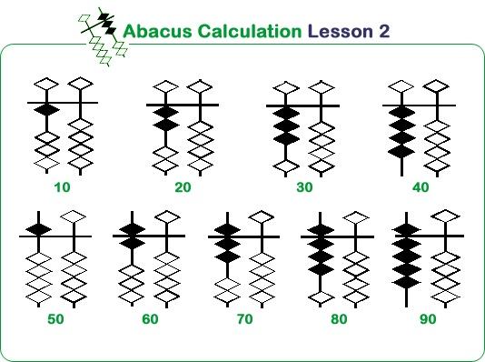 Singapore Math Teaching Strategies and Materials