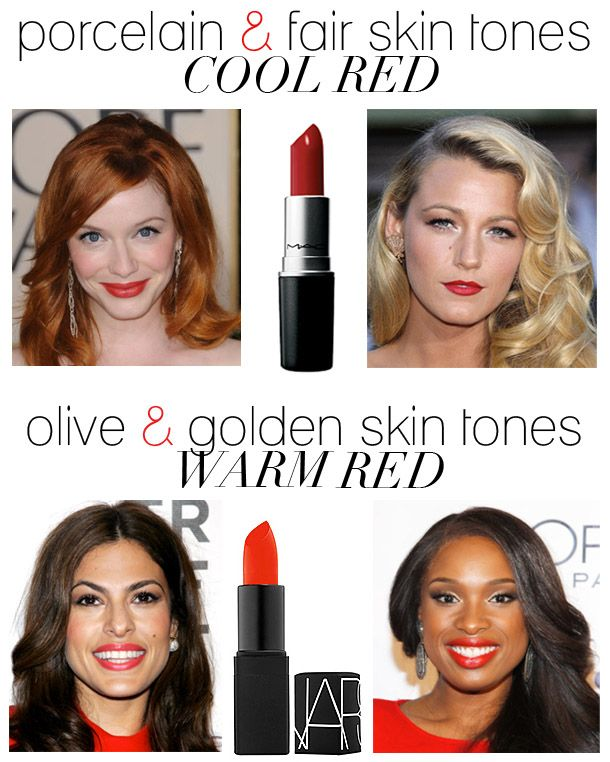 Beauty Nine To Five Beauty Post How To Wear Red Lipstick