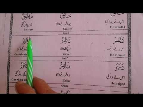Subject And Object | Grammer | Quran Translation | Word To