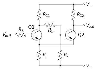 Schmitt trigger using transistors and resistors - (Wikipedia)