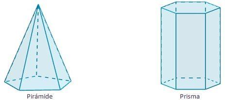 Dibujo de los tipos de poliedro irregular según si son pirámides o prismas
