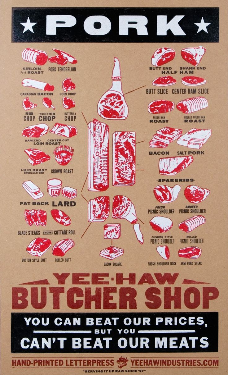 PORK Meat Market Cuts Hand Printed Letterpress by PioneerHouse, $50.00